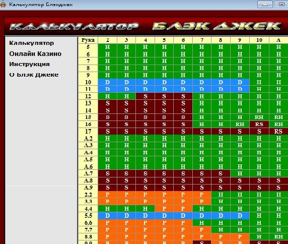 kak-viigrivt-v-blek-dzhek